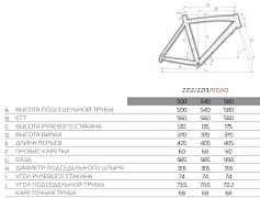 Новый шоссейный велосипед Format 2213